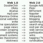Sì, siamo nel web 2.0