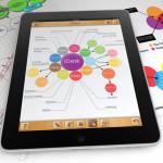 Visualizzare l'apprendimento