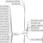 Mappe concettuali automatiche in Wikipedia