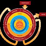 Content Curation Tools, su Apogeonline
